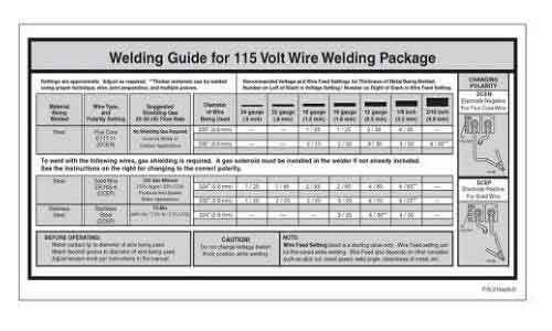 Hobart 125 Welding Guide